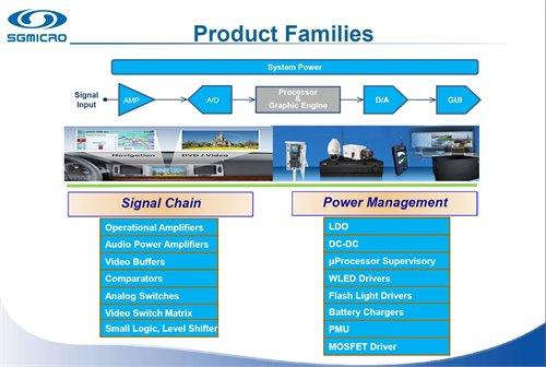 vmax3 family product guide Emc® vmax3™ family product guide vmax 100k, vmax 200k y vmax 400k con hypermax os revision 65.